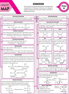 - very nice stuff - share it -Isomerism Concept map Chemistry Basics, 11th Chemistry, Study Chemistry, Chemistry Classroom, Chemistry Lessons, Physical Chemistry, Chemistry Notes, Teaching Chemistry, Science Chemistry