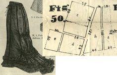 Tygodnik Mód 1877.: Foundation skirt.