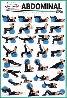 Ball Exercises for the Abs