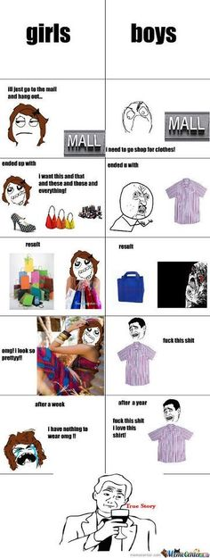 The difference between girls and boys about shopping. Guys Vs Girls, Boys, Men Vs Women, Shopping Quotes, Man Vs, Jokes Quotes, Memes, Funny Posts, Funny Images