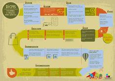 Infográfico sobre Fechamento de Arquivos para Gráficas.