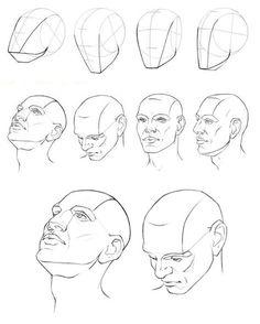 Kopf-Geometrie