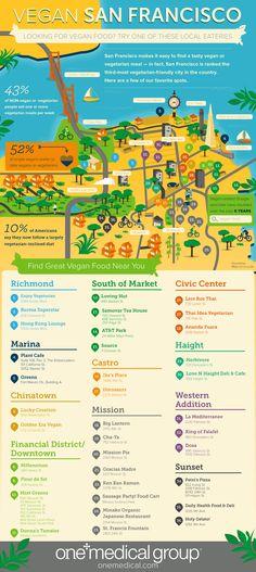 Vegan San Francisco: Looking For Vegan Food? #SanFrancisco #Vegan | #infographics repinned by @Piktochart