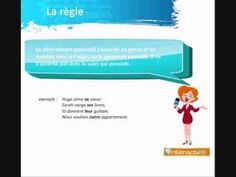 Les déterminants possessifs Les Adjectifs Possessifs, Languages, Grammar, Fle, Idioms