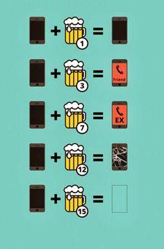 Alkohol und Smartphones – Eine leider viel zu wahre Grafik
