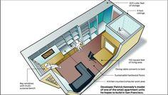 Micro Apartament LA