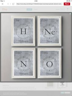 Periodic table wall art element print home playroom decor periodic table symbols to write out his name on the wall urtaz Images
