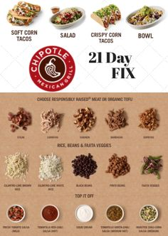 Chipotle is ‪#‎21DayFix‬  A Guide to Healthy 21DayFix Approved Eats at Chipotle
