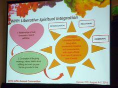 ¿Por qué?: Integración Espiritual Liberadora