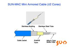 SUN-MAC Mini Armored Cable (≤2 Cores) - Mini-armor Cables - Sun Telecom-Fiber Optic Solutions Provider  #MiniArmoredCable #Fiber Optic Fiber Optic Cable, Stainless Steel Tubing, Mac Mini, Sun