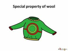 ▶ Science - Fibre to Fabric - Wool - English - YouTube