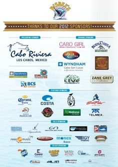 Riu palace cabo san lucas general floor plan of the resort for Small fishing sponsors