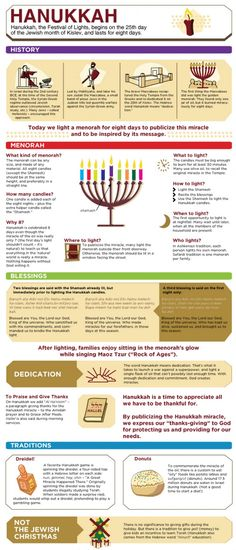 Hanukkah, the festival of Lights, begins on the day of the Jewish month of Kislev, and lasts for eight days. Hanukkah Infographic Everything you need to know about Hanukkah. Share with your family and friends. Feliz Hanukkah, Christmas Hanukkah, Hannukah, Happy Hanukkah, Kwanzaa, Hanukkah Traditions, Jewish Hanukkah, Hanukkah Cards, Baruch Atah Adonai