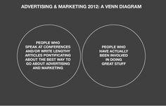 Advertising & Marketing 2012: A Venn Diagram