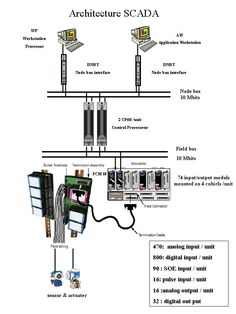 Briggs Stratton 3867773025 Vanguard P 4059 in addition Deutz F2l912 Engine Diagram besides 91057223697585628 also Biogas Engine Generator likewise Wiring Diagram For Kipor Generator. on perkins generator wiring diagram