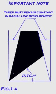 Sheet metal cone with a pitch using radial line development Sheet Metal Drawing, Sheet Metal Fabrication, Elevation Drawing, Metal News, Lathe Projects, Exhibitions, Cool Suits, Pitch, Metal Working