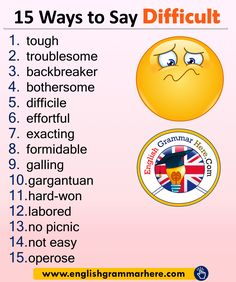 Different ways to say Difficult in english, 15 Ways to Say DIFFICULT in English 1.tough 2.troublesome 3.backbreaker 4.bothersome 5.difficile 6.effortful 7.exacting 8.formidable 9.galling 10.gargantuan 11.hard-won 12.labored 13.no picnic 14.not easy 15.operose