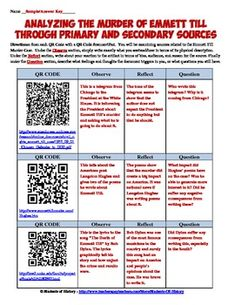 This fantastic project integrates technology with CCSS-based analysis of both Primary and Secondary Sources related to the Emmett Till murder case. Students are provided a worksheet with 6 QR codes that link to websites, documents, and interviews related to the case. They then must observe, reflect, and question the sources. Links are provided as well so this can be completed by those students or classes without QR readers.