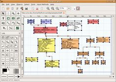 A collection of free and paid circuit drawing softwares which can be ...