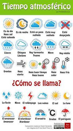 El tiempo / la clima #learnspanish #learnspanishtips