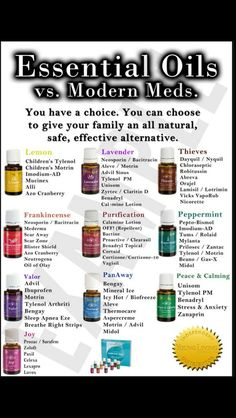 Essential oil cheat sheet