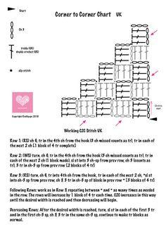 Tutorial – Corner to Corner Crochet Crochet Pixel, Crochet C2c Pattern, C2c Crochet Blanket, Crochet Stitches Chart, Crochet For Beginners Blanket, Crochet Diagram, Crochet Squares, Crochet Blanket Patterns, Afghan Patterns