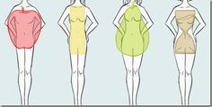 Dress for your body type! Finally, a great explanation on how to figure out your figure.
