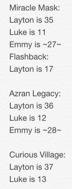 Ages of Professor Layton characters ^_^ saves some confusion