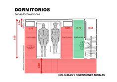 medidas minimas de un vestidor - Buscar con Google