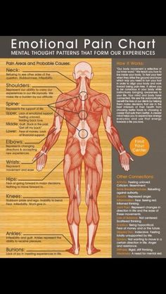Massage is a therapy that can help with many types of pain.