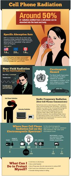 Link Between Cell phone radiation and Cancer! The dangers of cell phone radiation
