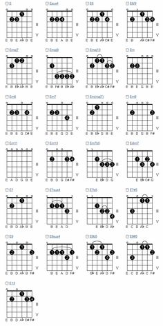 chords-e.gif 650×1,304 pixeles Guitar Chords And Scales, Music Theory Guitar, Guitar Chords And Lyrics, Learn Guitar Chords, Guitar Chords Beginner, Acoustic Guitar Lessons, Ukulele Chords, Guitar Songs, Guitar Chord Progressions