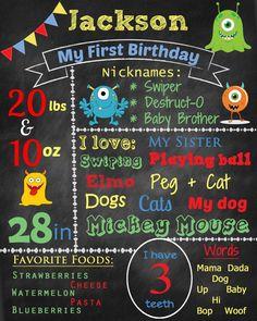Monster birthday chalkboard