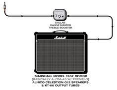 GuitarGeek | eric clapton of bluesbreakers