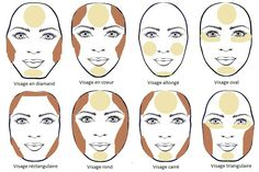 Contour How to get the perfect contoured look !  Check out my blog to get daily tips from the top vloggers around the world ... Follow, Like, Share and Tweet ! xoxo