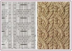 Lacy Cable (Aran Lace). Smallish chart, but still legible (barely!)