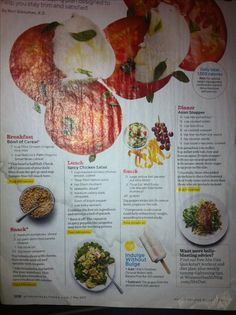 Your flat belly day - 1500 calorie eating plan