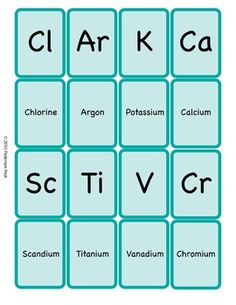 periodic table of elements flashcards - Periodic Table Flash Cards With Atomic Number