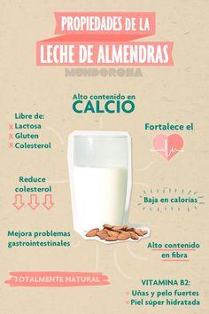 ¡Feliz Día del Nutriólogo! | Actitud Metco | Pinterest