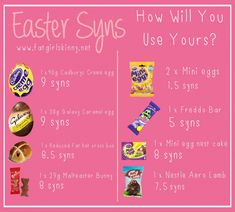 Easter chocolate Syns