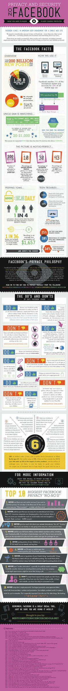Infographic:  Everything you need to know about privacy on Facebook   visualizing social media