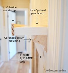 Supplies for making DIY gallery shelves- by Simplicity in the South. picture ledge on top of board and batten Diy Gallery Wall, Diy Shelves, Gallery Wall, Home Diy, Shelves, Gallery Shelves, Kitchen Display, Wall Shelves, Home Decor