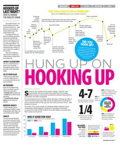 what is hookup culture and how is it gendered