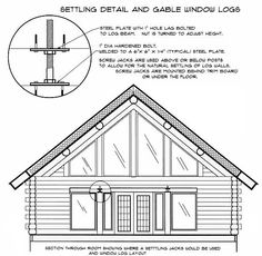 Construction Details | Meadowlark Log Homes Gable Window logs