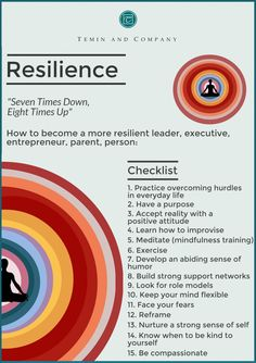 Resilience -- New Research Helps Us Bounce Back Quicker, Better From Life's Trials and Tragedies