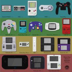 35 años de diversión con Nintendo.