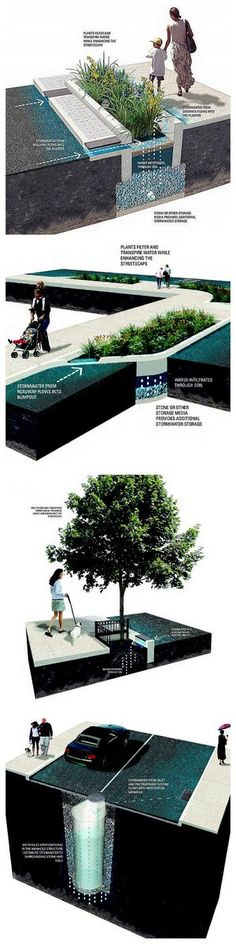 "Stormwater filtration systems from the Philadelphia Water Department's ""Green City, Clean Waters"" program. Green Architecture, Sustainable Architecture, Sustainable Design, Architecture Details, Architecture Diagrams, Sustainable Tourism, Architecture Portfolio, Landscape And Urbanism, Urban Landscape"