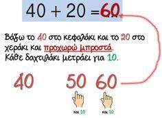 Κάθε μέρα... πρώτη!: Πρόσθεση και αφαίρεση διψήφιων αριθμών (1)