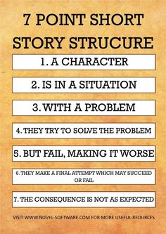 7 point short story structure outline, template.