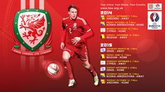 Wales concept work on Behance